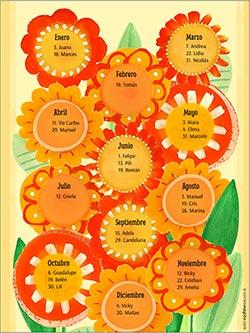 Calendarios 2020 para imprimir. Calendario perpetuo de cumpleaños - Flores